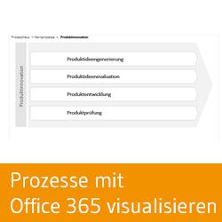 Prozesse mit Office 365 visualisieren